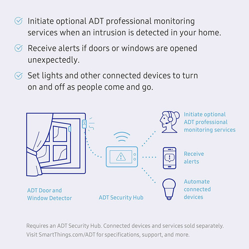 SmartThings ADT Home Security Starter Kit - (F-ADT-STR-KT-1) on