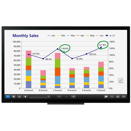 Sharp 50` AQUOS BOARD Interactive Display System - PN-L501C